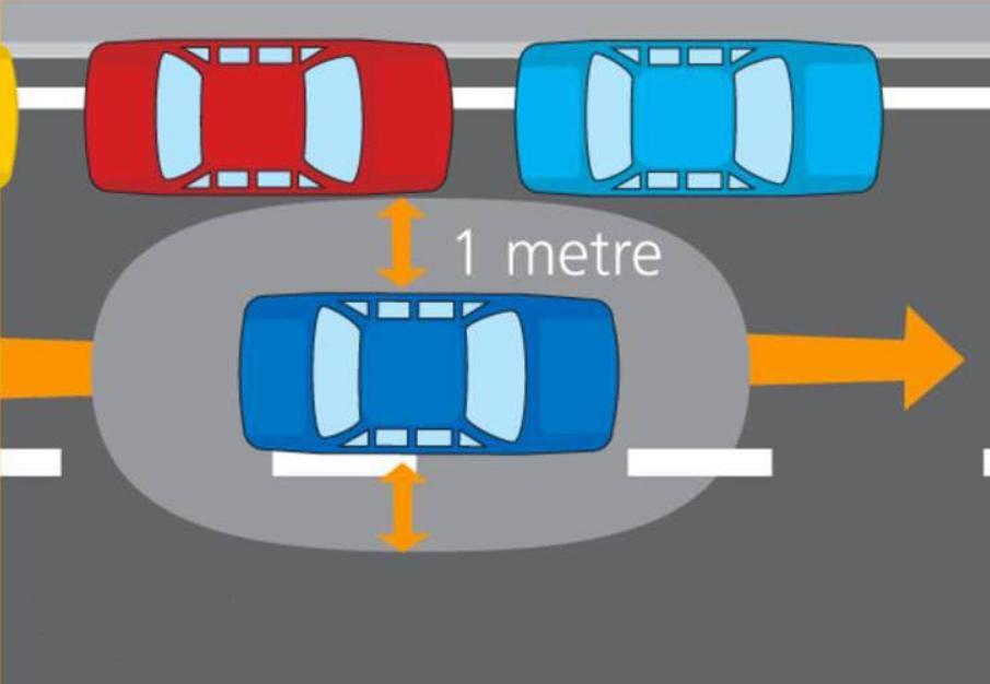 Kỹ thuật căn khoảng cách xe